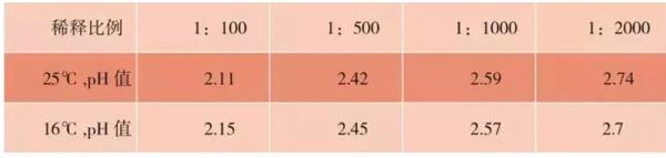 养猪户必看-猪场发生非洲猪瘟10大原因解析